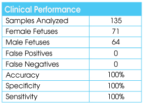 Clinical_Performance